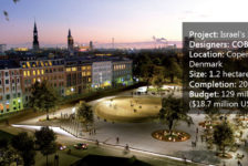 Israel's Square by COBE in Copenhagen, Denmark. Photo credit: Sweco Architects